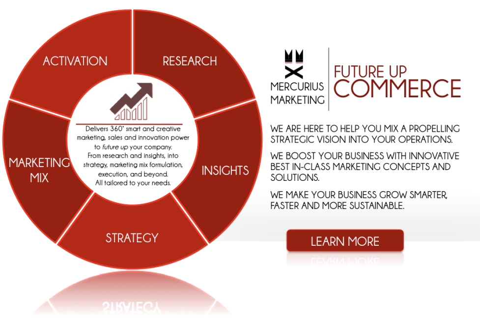 Mercurius Marketing prepares your business for the future